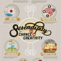 The 8 skills of planned serendipity