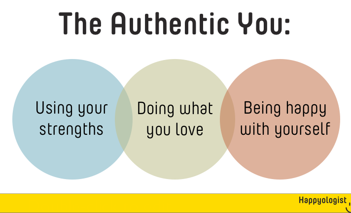 the_authentic_you