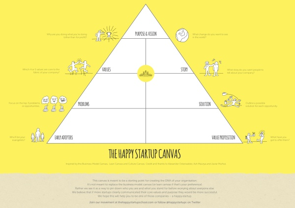 happystartup-canvas