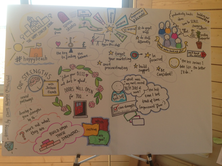 Claire Holgate's graphic recording for happy beach